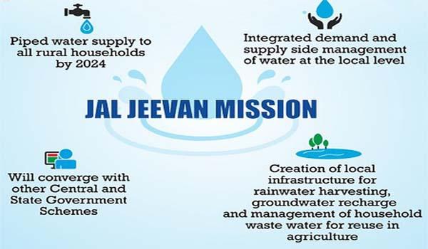 Prime Minister launches Jal Jeevan Mission Scheme