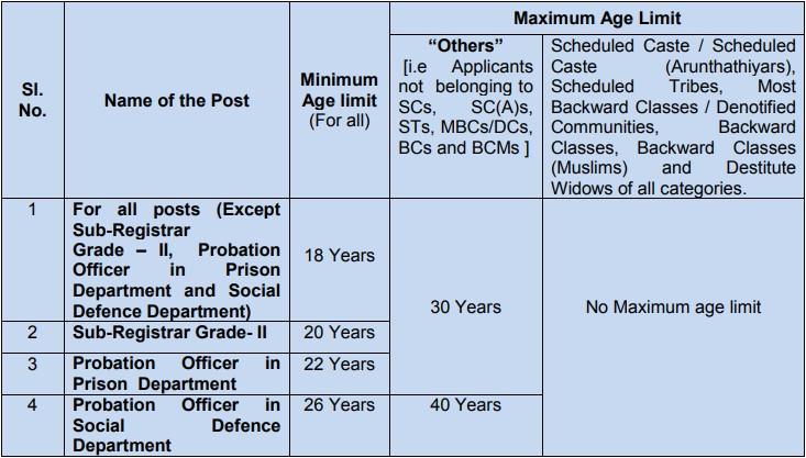 TNPSC Recruitment 2018 - 1199 Combined Civil Services Examination-II Vacancies