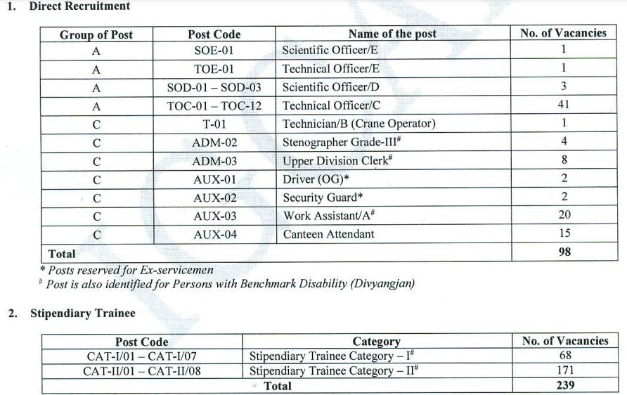 igcar-stipendiary-trainee-2021